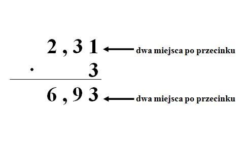 Mnożenie liczb dzięsiętny przez liczby naturalne