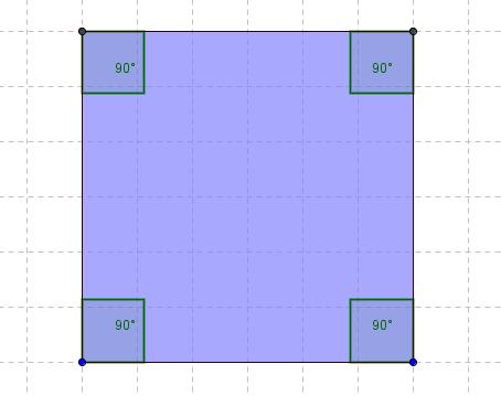 Kwadrat i jego własności