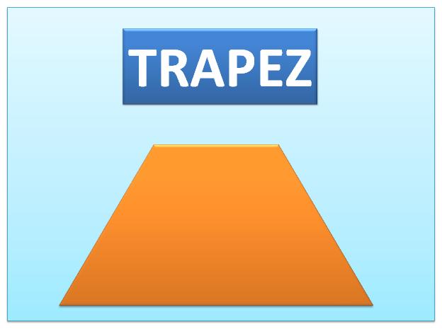 Trapez i jego własności